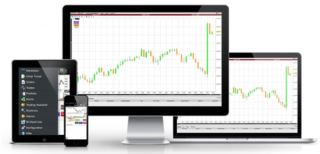 online mit aktien handeln